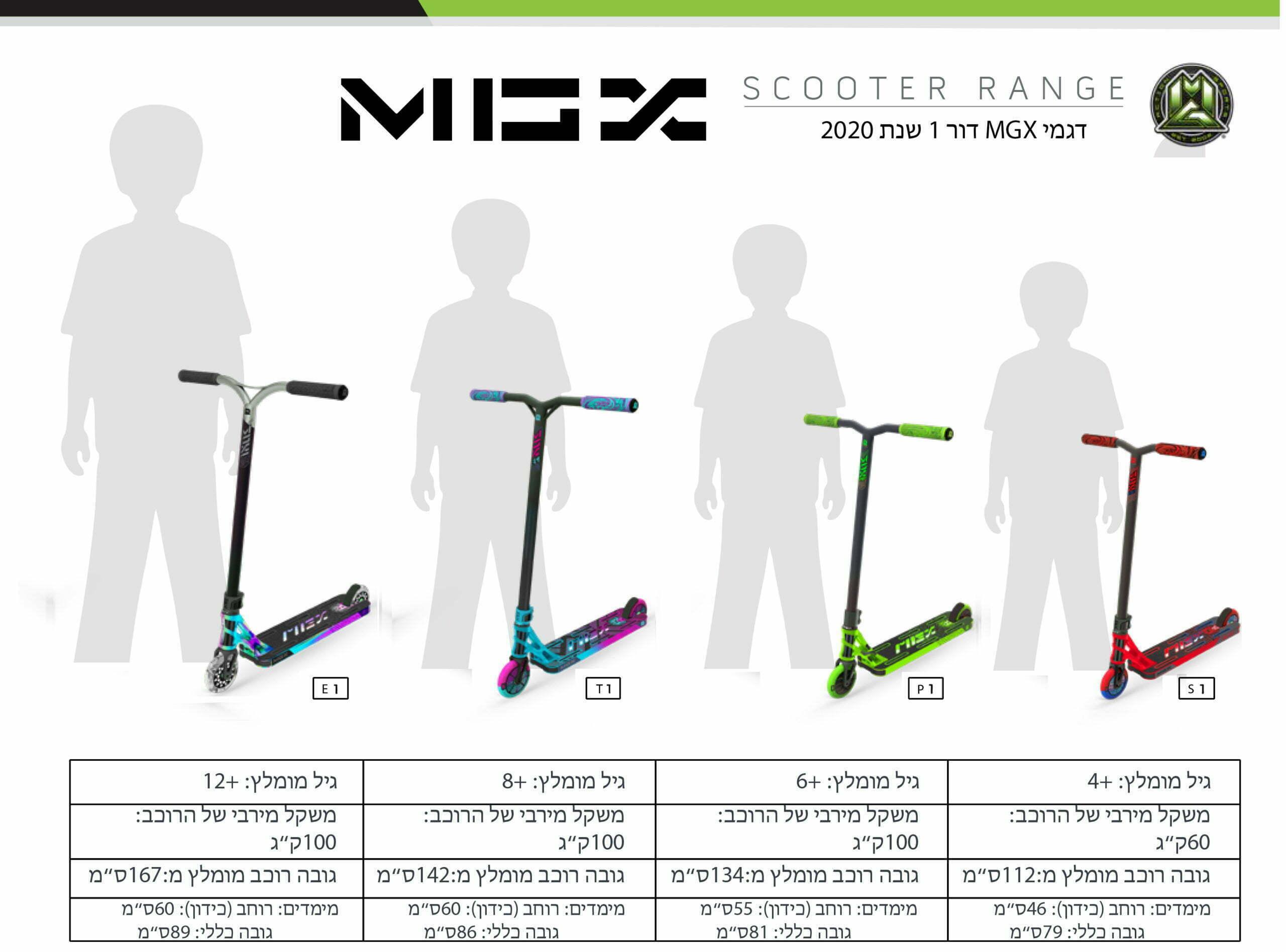 2020 Comparison Chart - MGX - Silhouettes